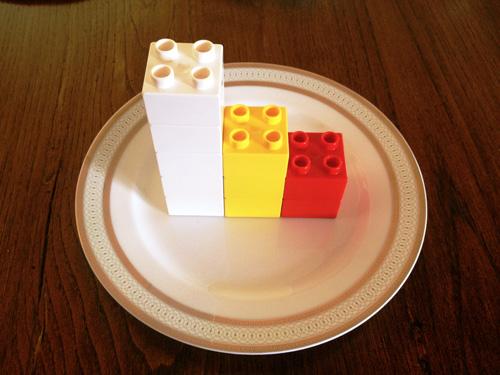 Que platos y los productos se puede comer para el adelgazamiento