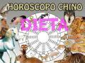 Dieta del Zodíaco Chino
