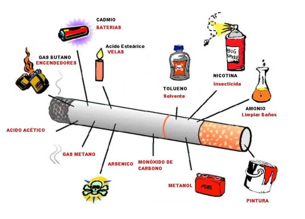 alimentos-dejar-fumar