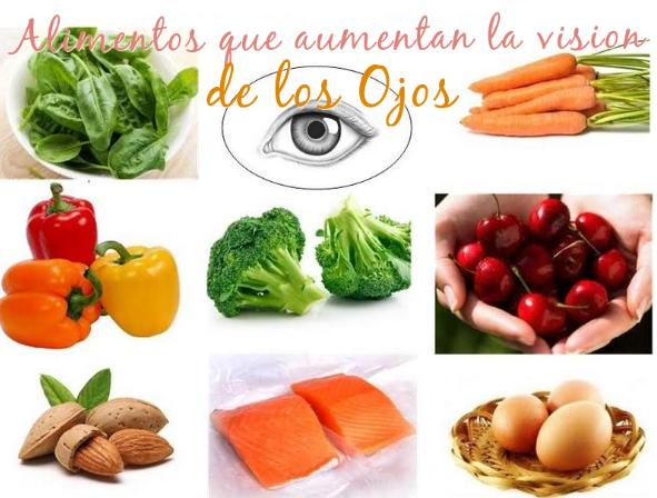 alimentos vision ojos