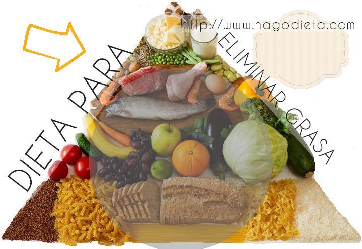 dieta-eliminar-grasa-http-www-hagodieta-com