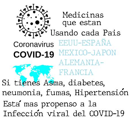 Tratamiento para el Coronavirus Covid-19 Medicina que Cada Pais esta Usando