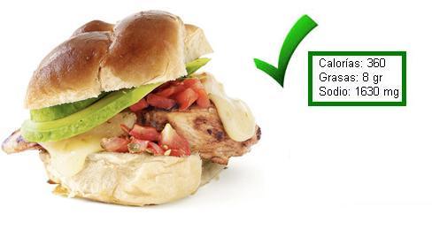 dieta del sandwich 1