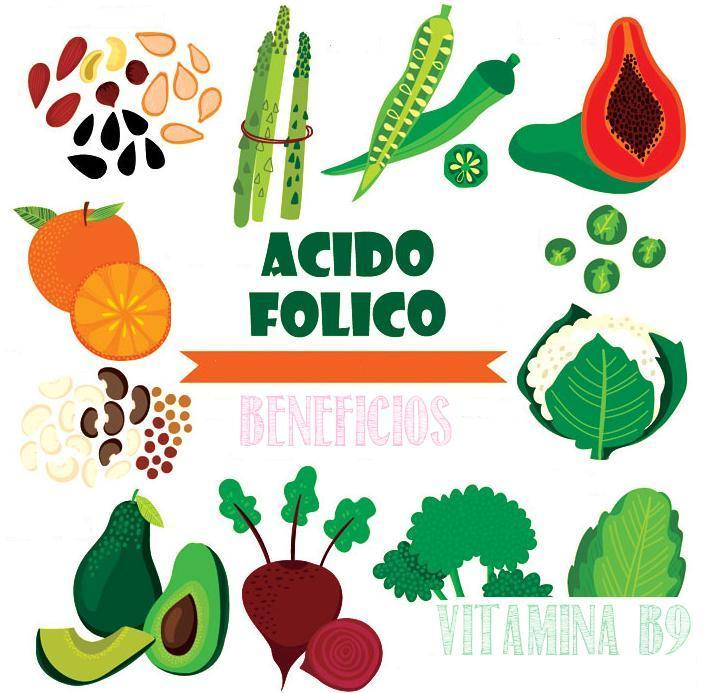 beneficios alimentos acido folico vitamina b9
