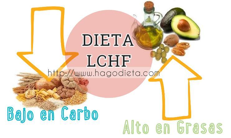 dieta-lchf-http-www-hagodieta-com
